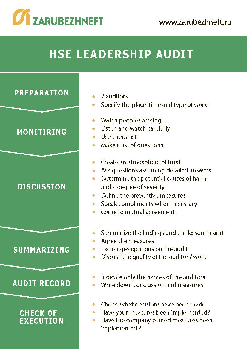 >HSE Leadership Audit